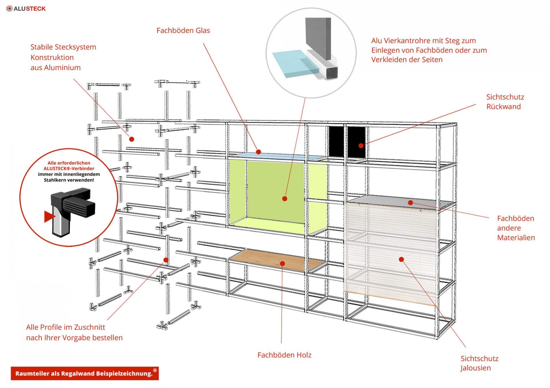Raumtrenner als Regal bauen - Zeichnung Bauanleitung Beispiel Konstruktionsmöglichkeit