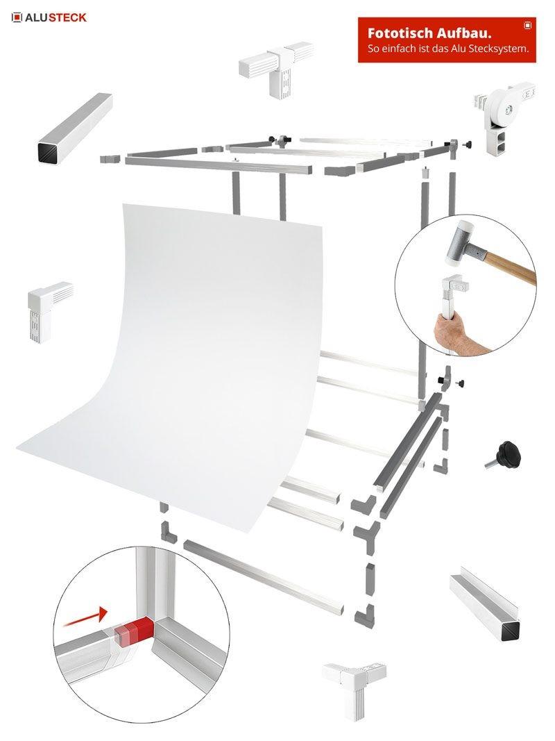 Fototisch selber bauen - TableTop Aufnahmetisch Bauanleitung Gestell / Konstruktion Explosionszeichung