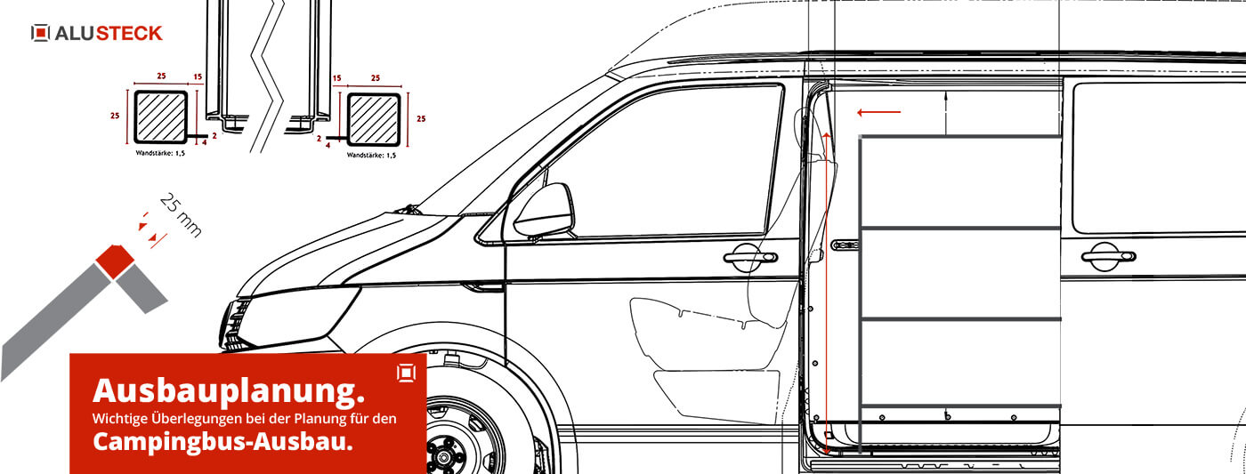 Ausbauplanung Wohnmobil Selbstausbau - Transporter Umbau Kastenwagen bauen