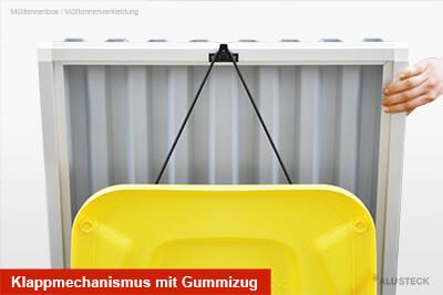 Mülltonnenbox Klappmechanismus