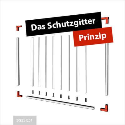 Schutzgitter Stecksystem Prinzip