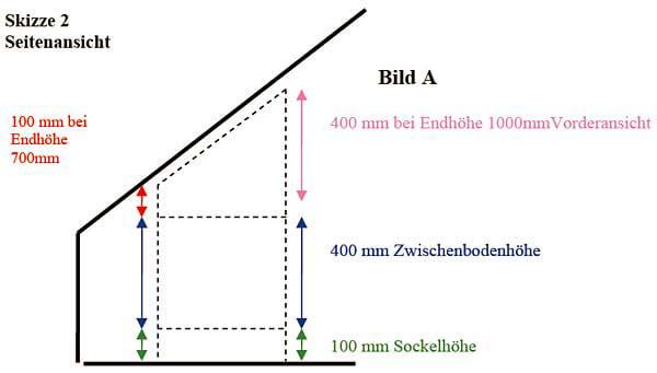 Aufteilung der Höhenmaße beim regal selber bauen