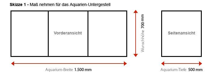 Aquarien Gestell Planung - Maße des Grundkörpers festlegen