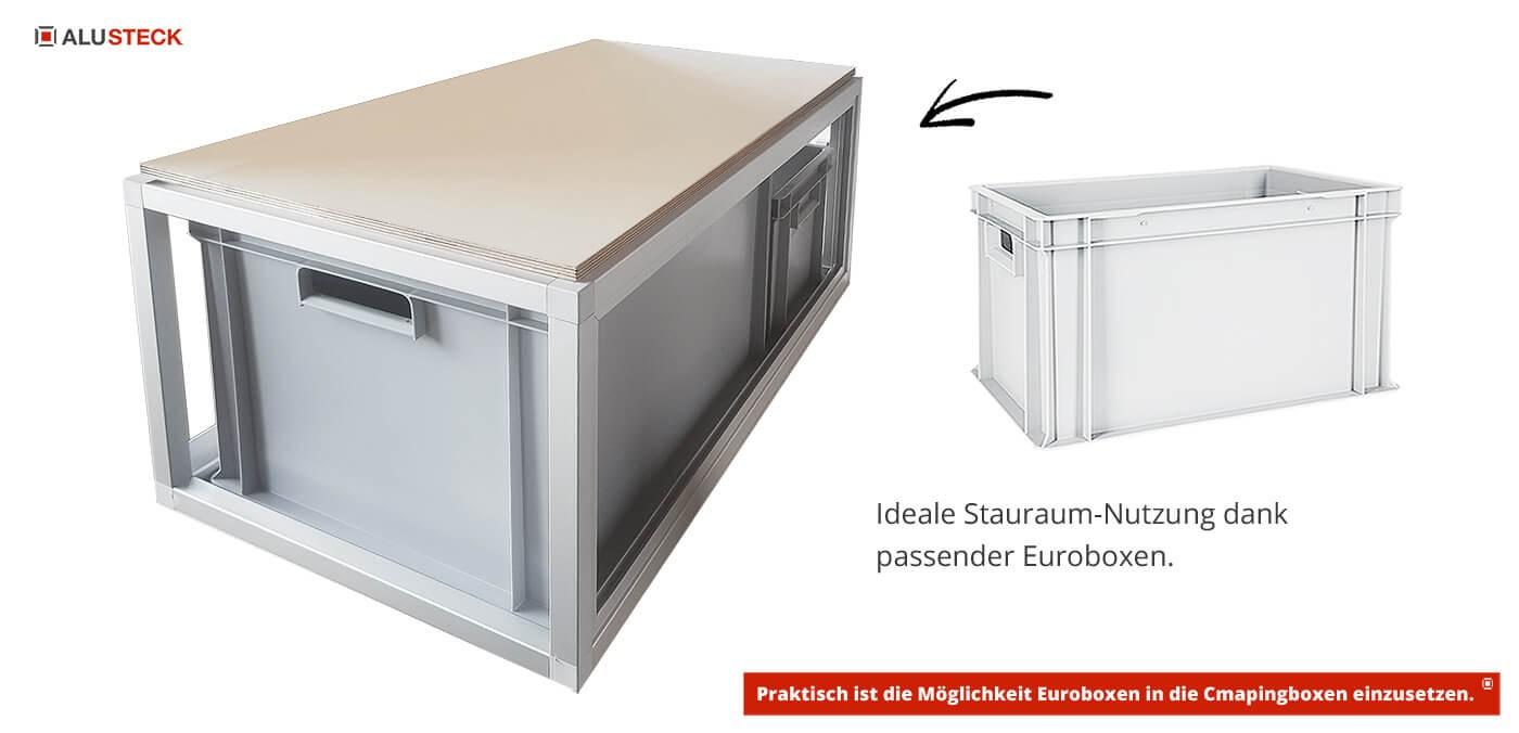 Camperbox Stauraum passend für den Einsatz von Euroboxen