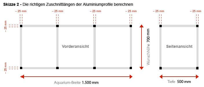 Die Zuschnittlängen der Aluminiumprofile für das Untergestell errechnen