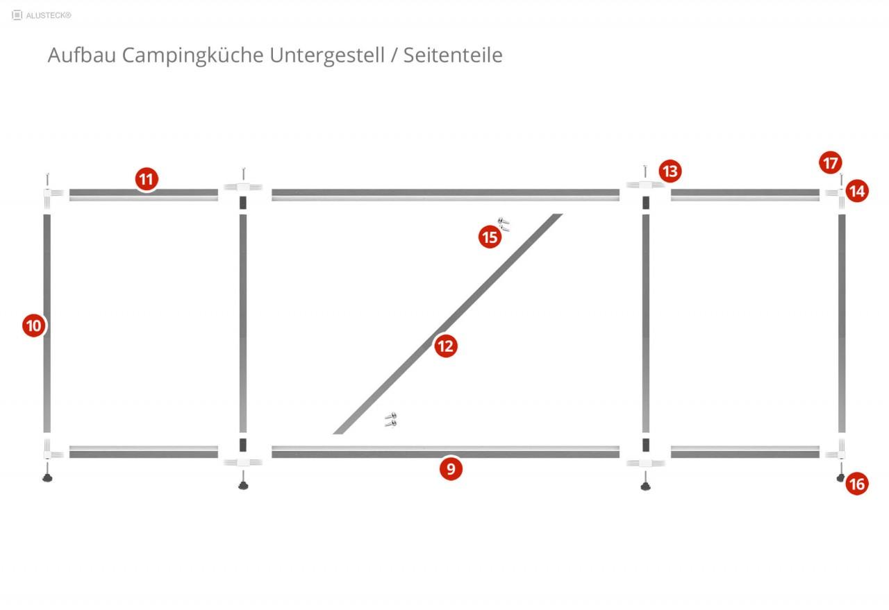 Aufbau Material Campingküche Untergestell / Seitenteile